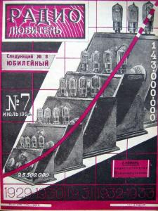 Радиолюбитель 1929 №07